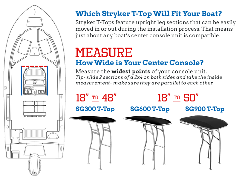 Sizing of boat t-tops